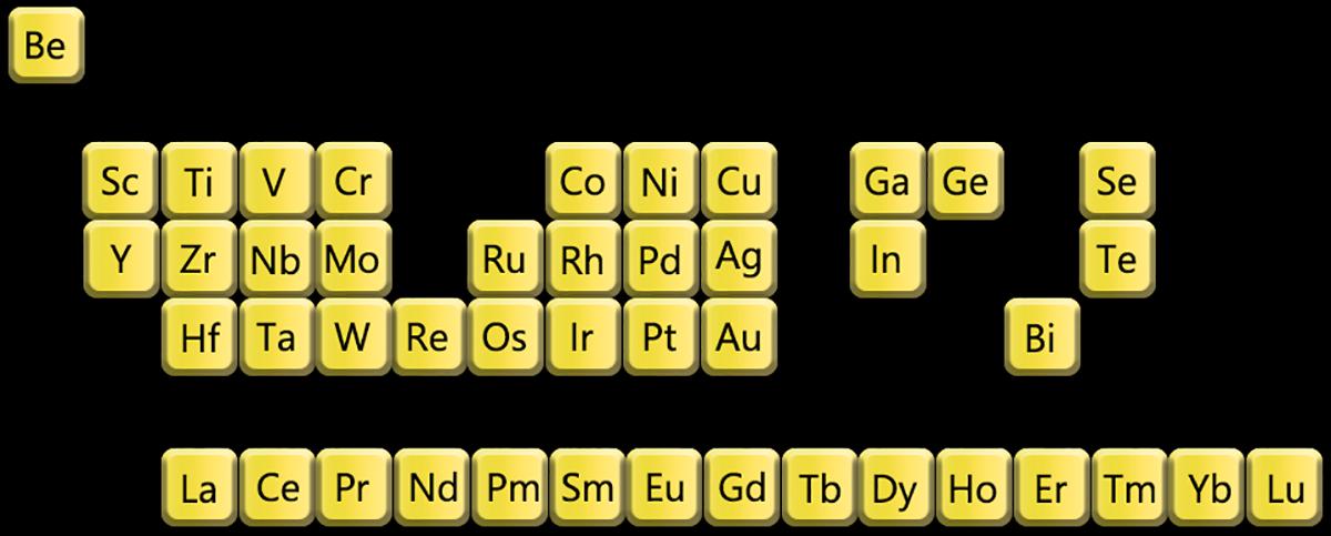 Mo 元素
